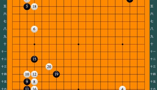 2018年1月19日 第21期女流棋聖戦第1局 謝依旻女流棋聖vs上野愛咲美初段