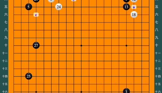 2018年1月19日 第21期女流棋聖戦第2局 謝依旻女流棋聖vs上野愛咲美初段